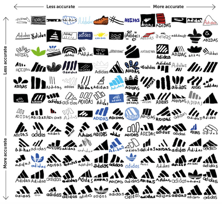 branded in memory - adidas