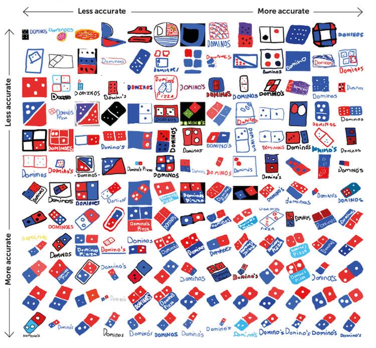 branded in memory - dominos